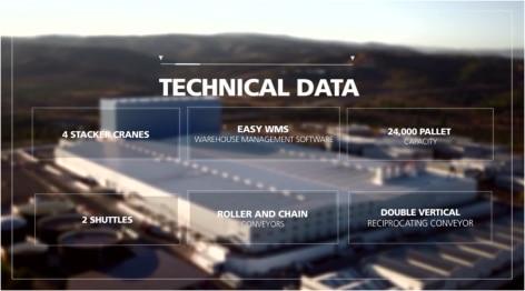 Dafsa: Automatização, integração e crescimento