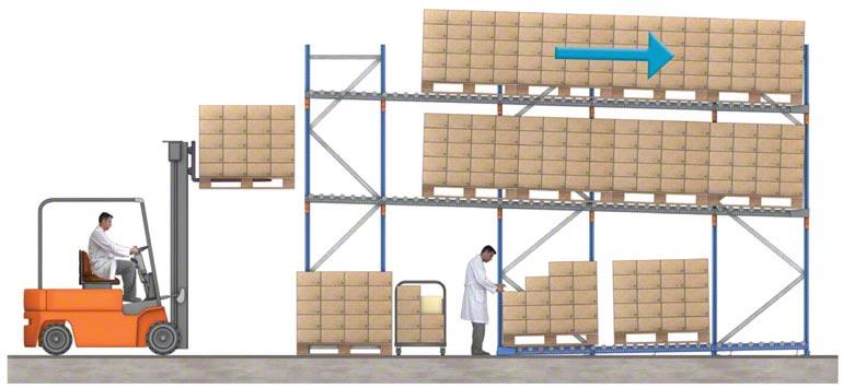 O empilhador contrapesado é ideal para trabalhar tanto dentro como fora do armazém.