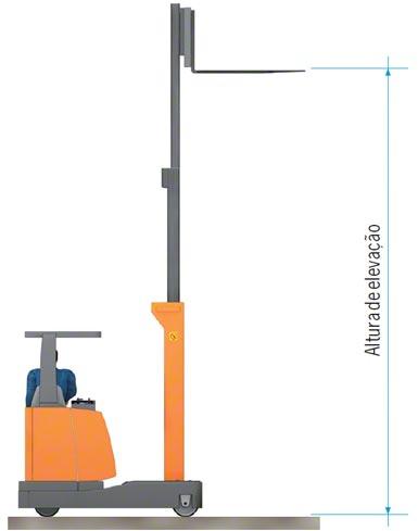 A altura do corredor para empilhador