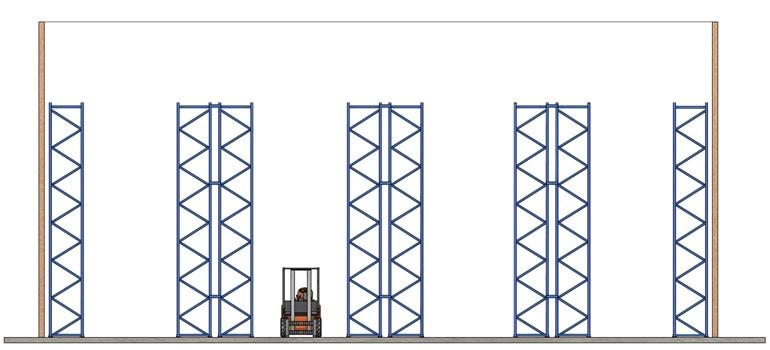 Distribuição habitual das estantes.