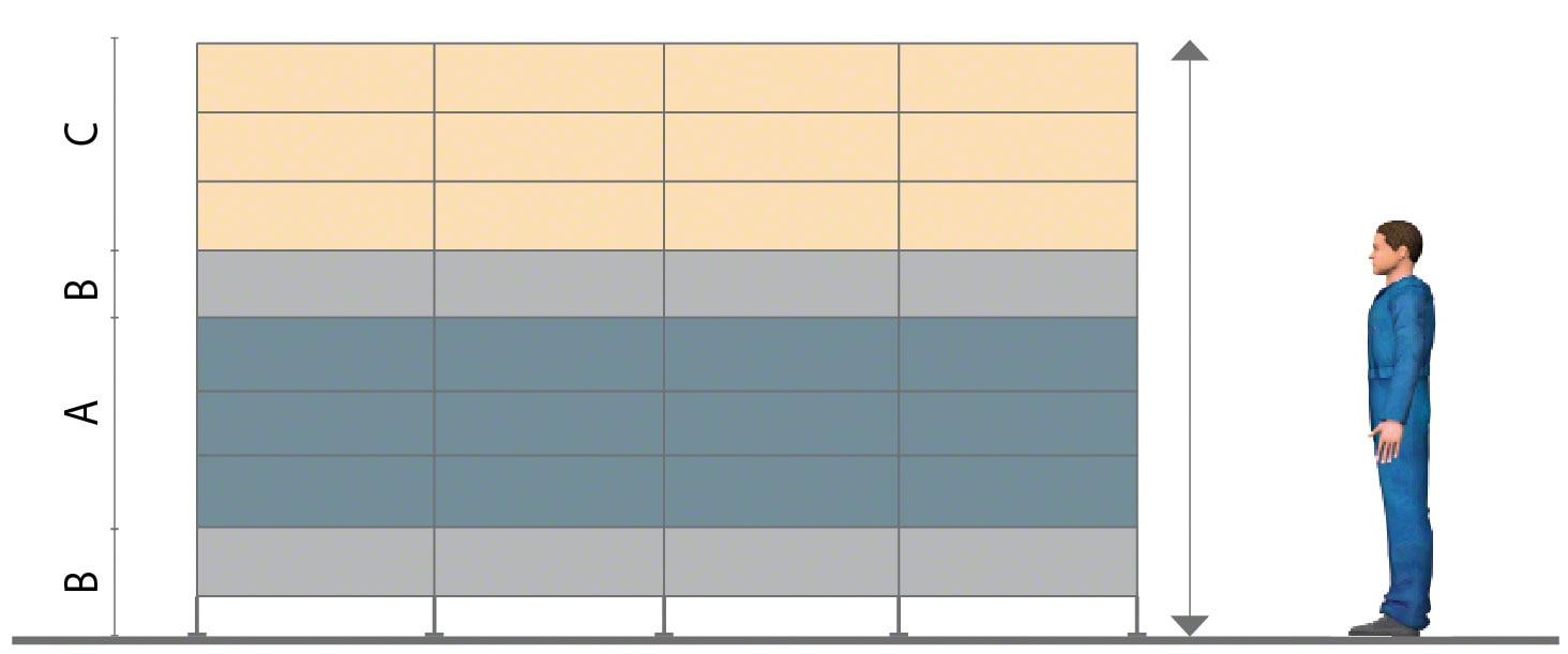 Distribuição numa estante (normalmente aplica-se ao picking)