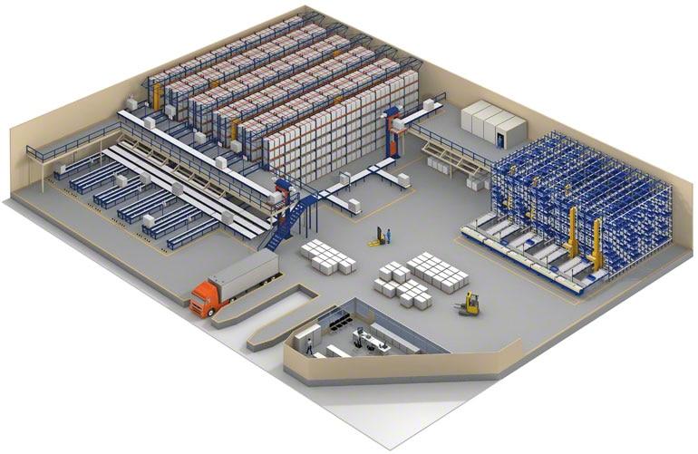Gestão de armazém: o WMS permite gerir armazéns multiproprietário