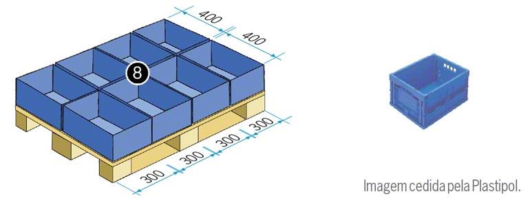 Caixa de 300 x 400 mm (equivale em superfície a um oitavo da euro palete