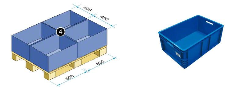 Caixa de 600 x 400 mm (em termos de superfície equivale a um quarto da euro palete)