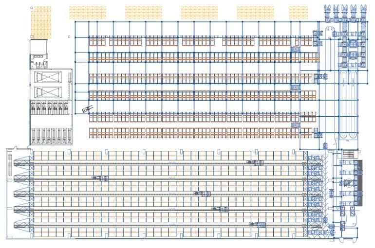 Exemplo de distribuição dos postos de picking num armazém automático