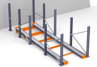 Níveis Push-back com rolos partidos