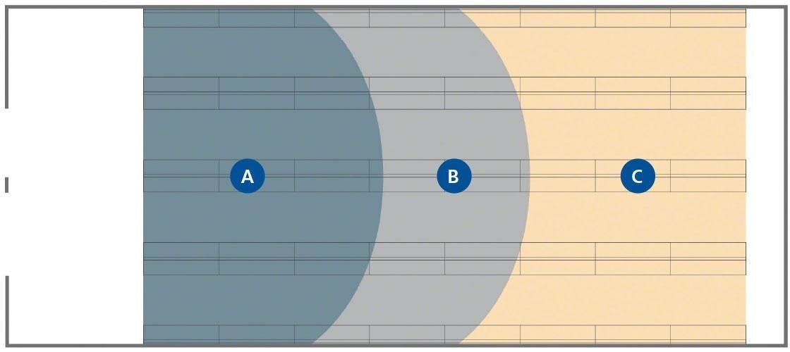 Esse exemplo de layout mostra as diferentes áreas de um armazém em função da rotação de stock.