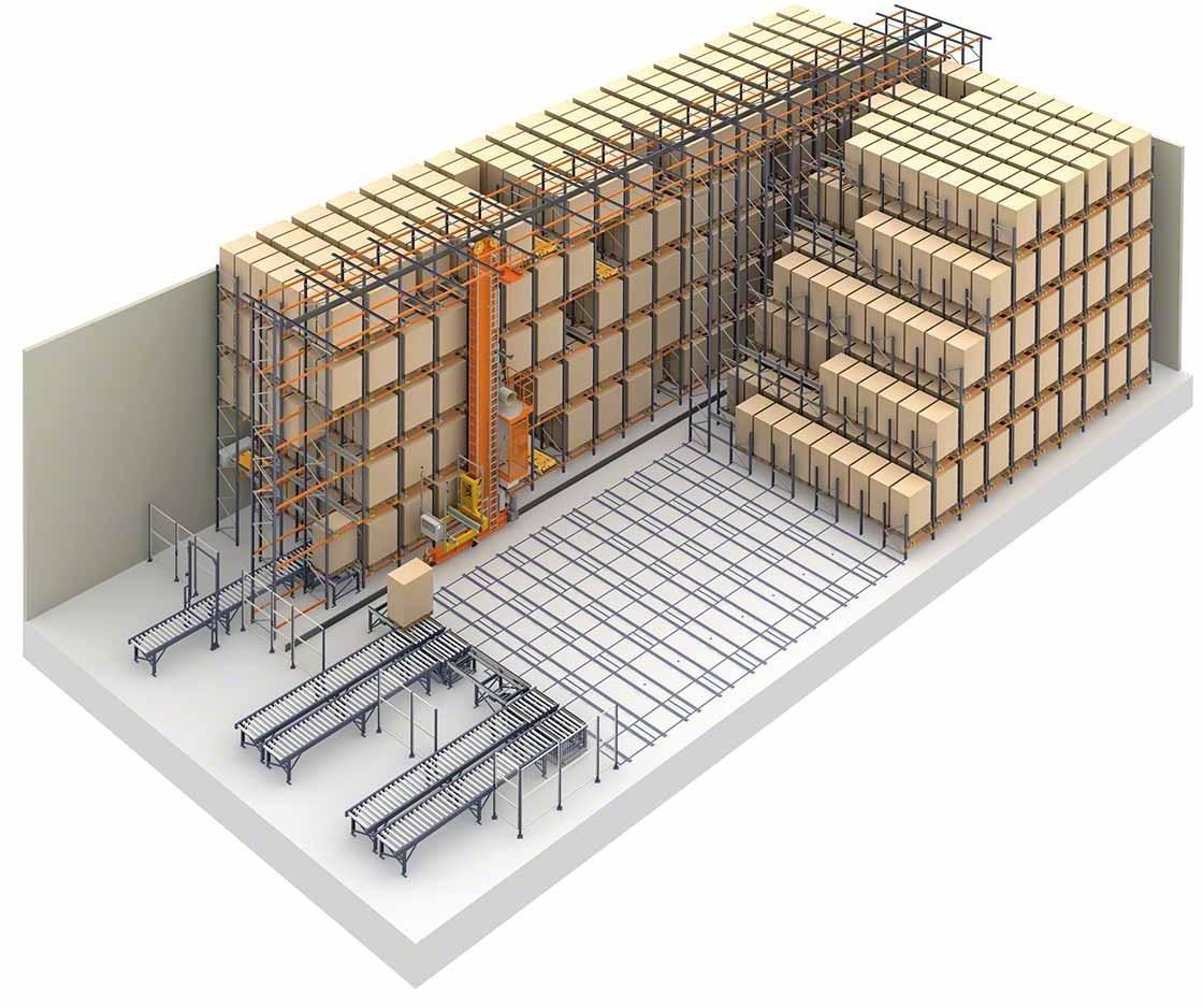 Representação de sistemas de armazenagem compacta e Pallet Shuttle automático