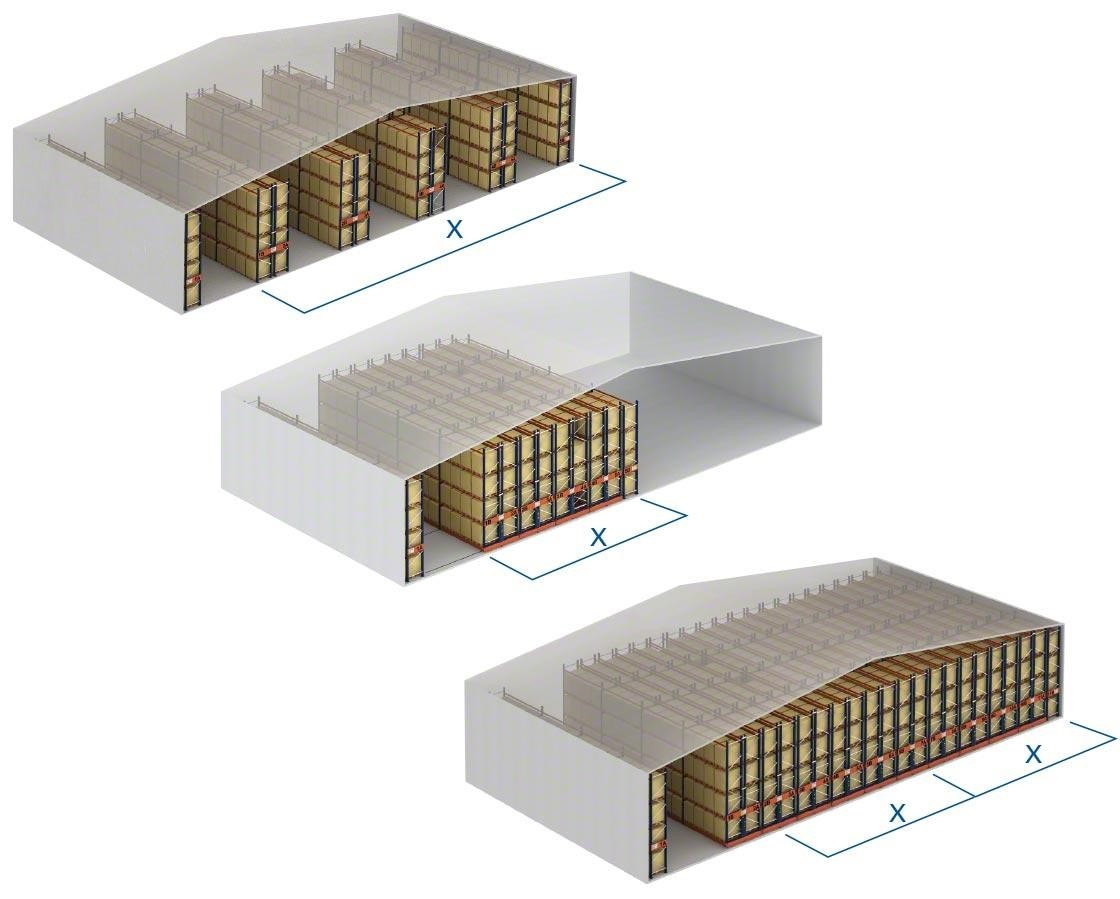 Comparativa de capacidade de armazenamento entre estantes convencionais e estantes móveis, muito utilizadas em câmaras frias.