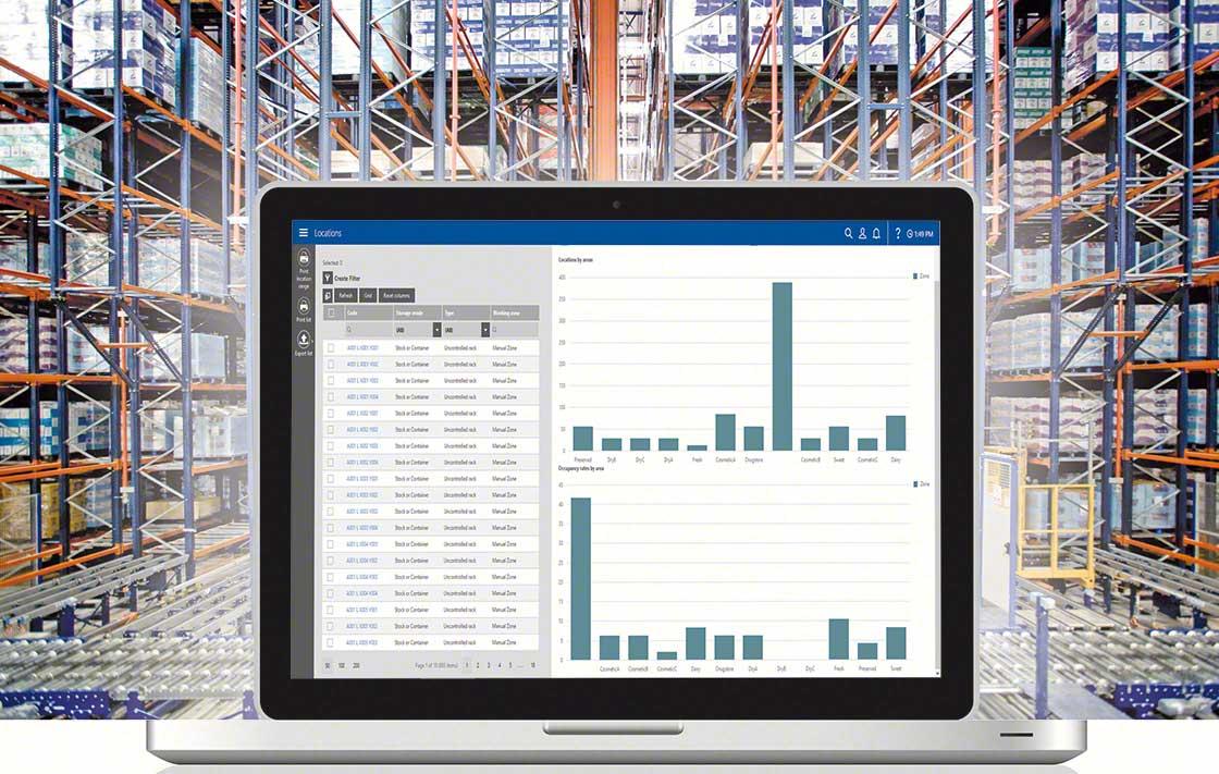 A análise de dados é fundamental para tomar decisões em logística de distribuição