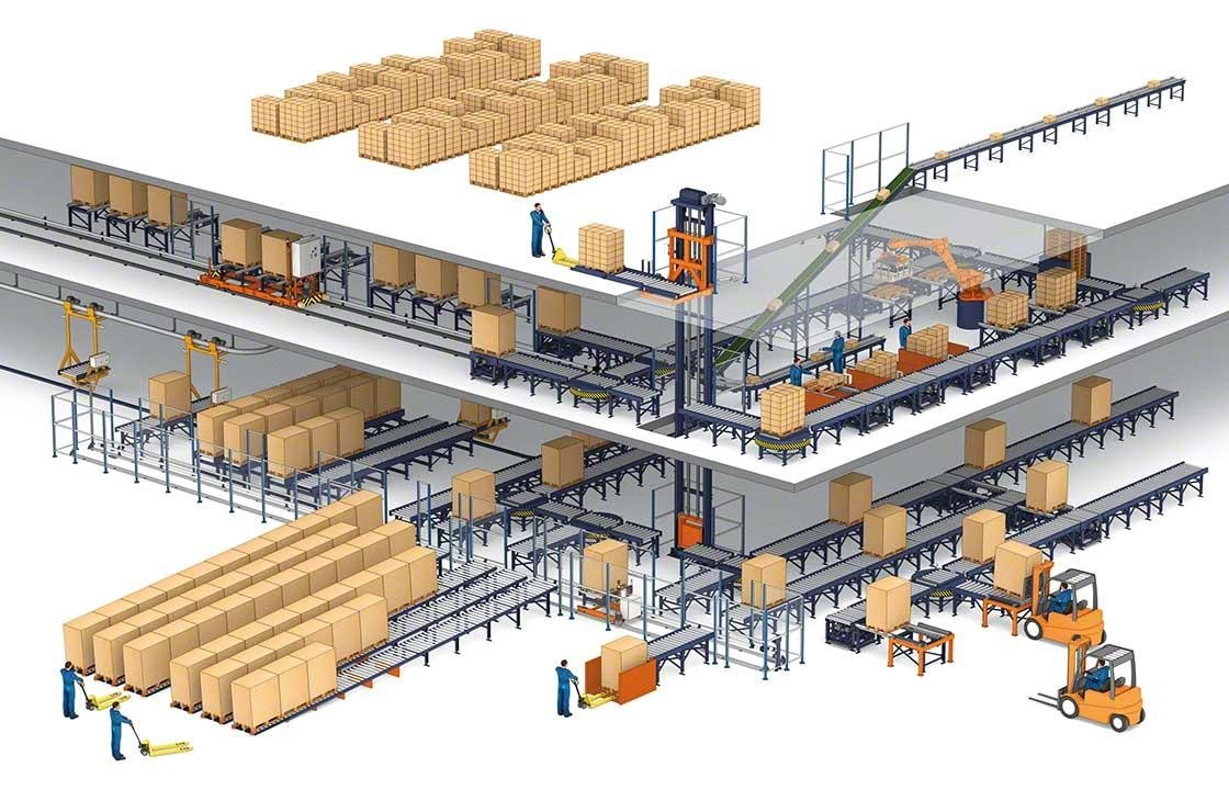 Diagrama que mostra como funciona um armazém automatizado com transportadores de carga
